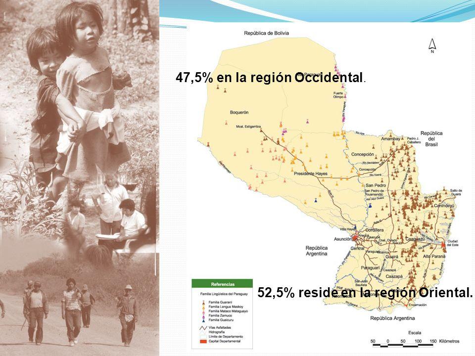 47,5% en la región Occidental.