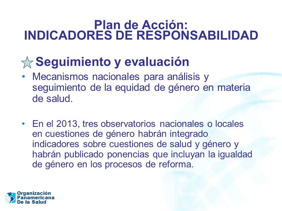 Plan de Acción: INDICADORES DE RESPONSABILIDAD