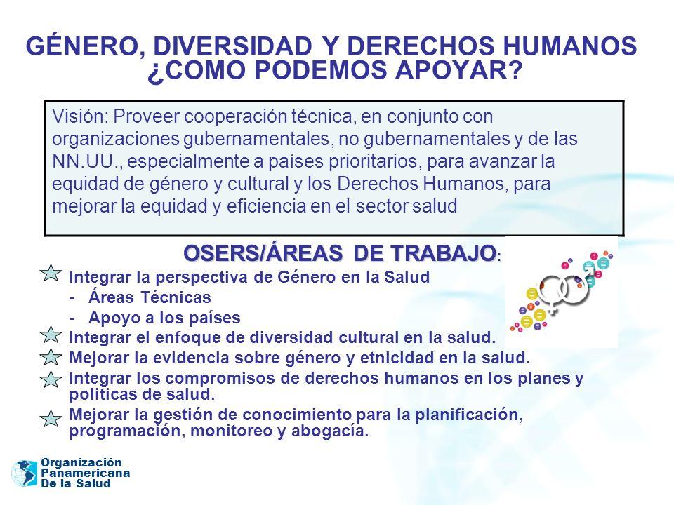 GÉNERO, DIVERSIDAD Y DERECHOS HUMANOS ¿COMO PODEMOS APOYAR