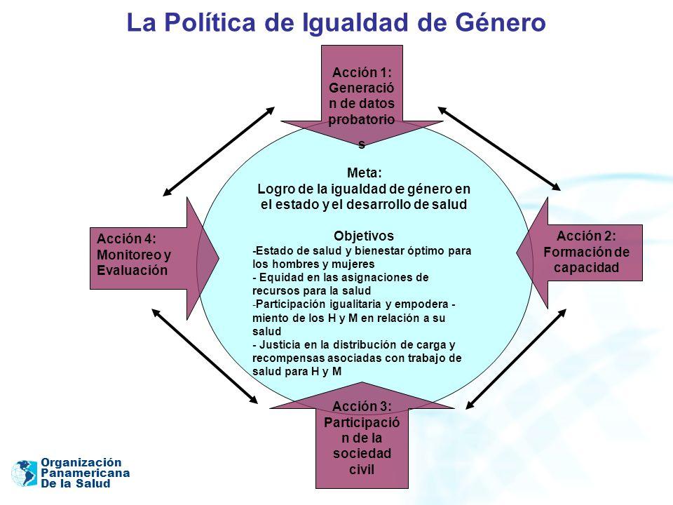 La Política de Igualdad de Género