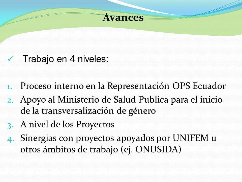 Avances Proceso interno en la Representación OPS Ecuador