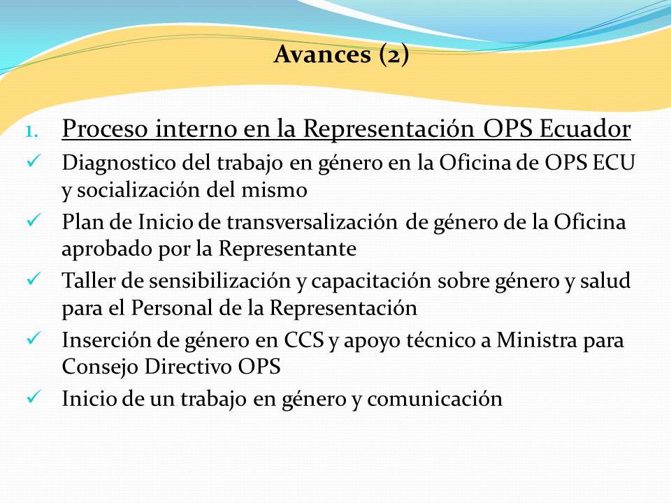 Proceso interno en la Representación OPS Ecuador