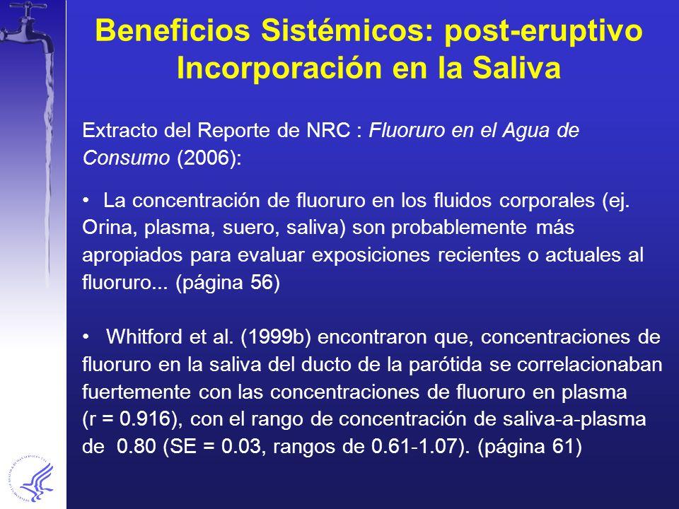 Beneficios Sistémicos: post-eruptivo Incorporación en la Saliva