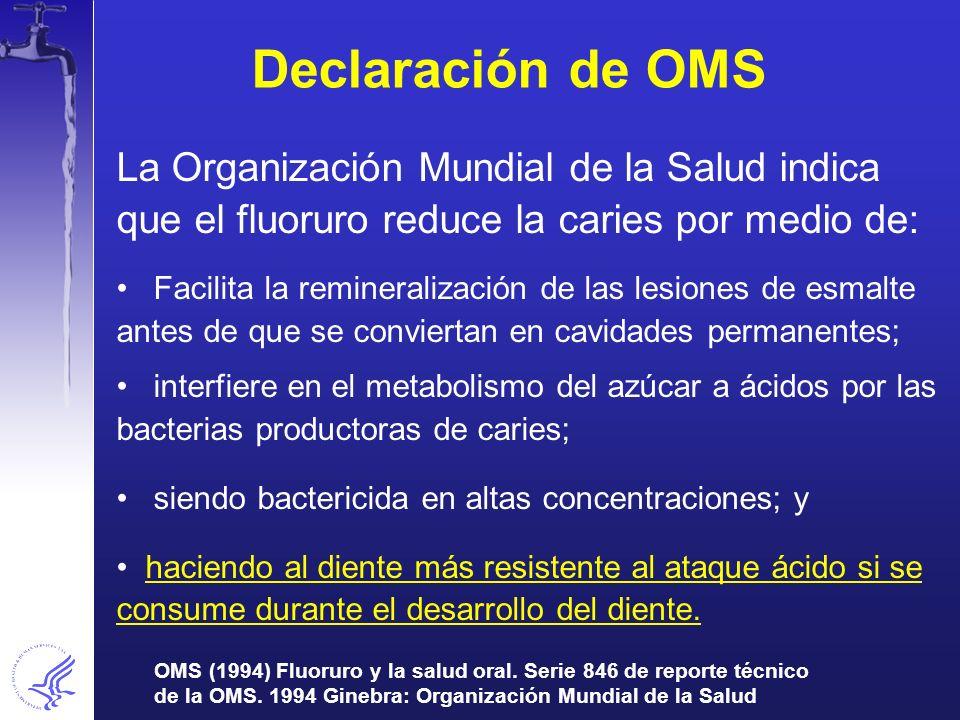 Declaración de OMSLa Organización Mundial de la Salud indica que el fluoruro reduce la caries por medio de: