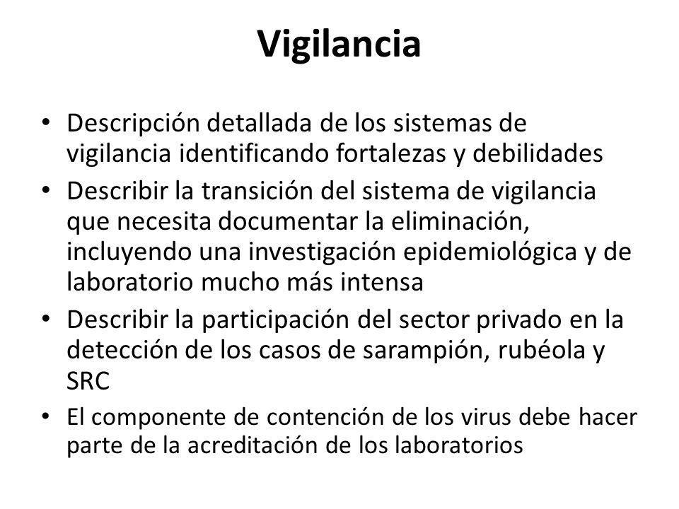 Vigilancia Descripción detallada de los sistemas de vigilancia identificando fortalezas y debilidades.