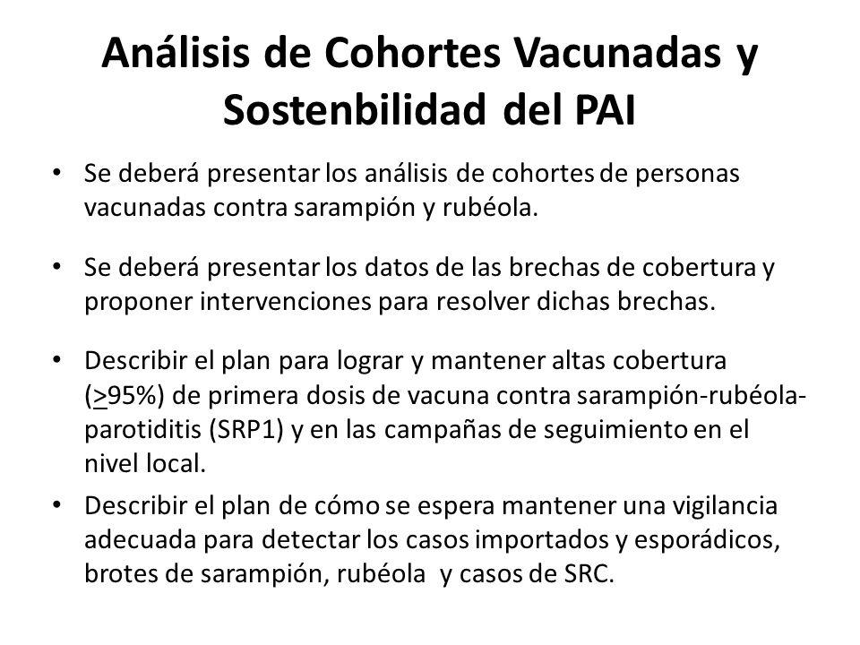 Análisis de Cohortes Vacunadas y Sostenbilidad del PAI