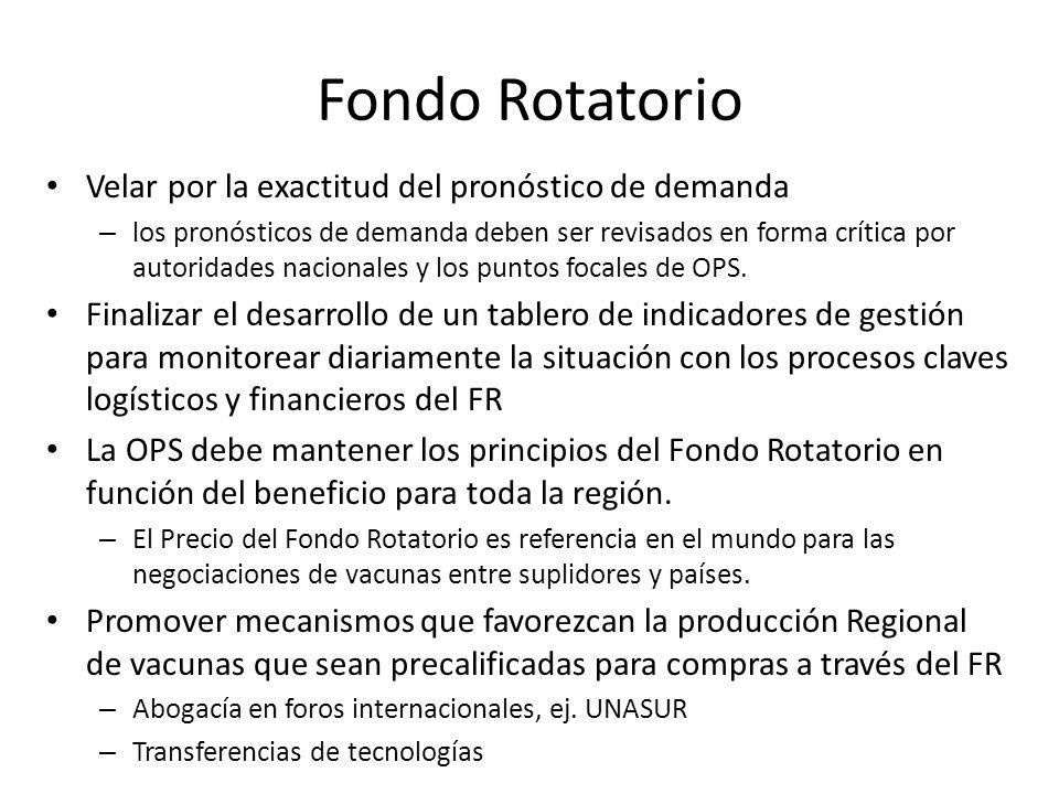Fondo Rotatorio Velar por la exactitud del pronóstico de demanda