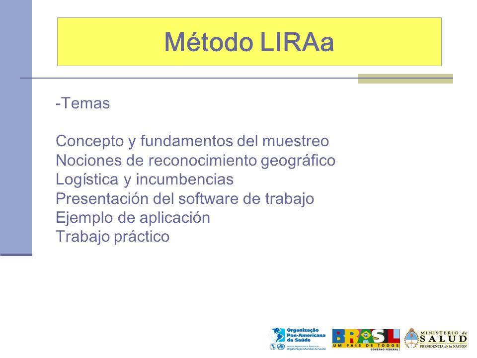 Método LIRAa