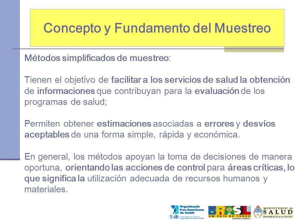 Concepto y Fundamento del Muestreo