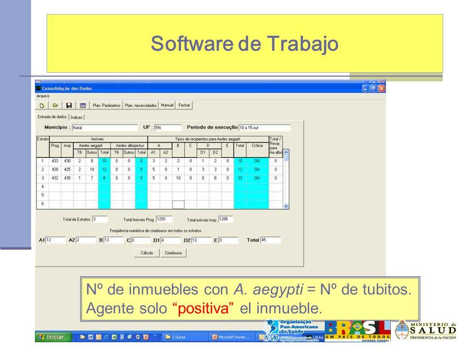 Software de Trabajo Nº de inmuebles con A. aegypti = Nº de tubitos.