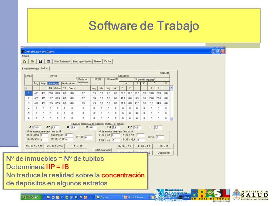 Software de Trabajo Nº de inmuebles = Nº de tubitos