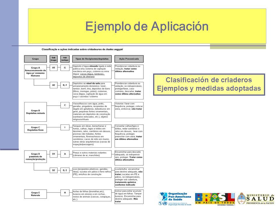 Clasificación de criaderos Ejemplos y medidas adoptadas