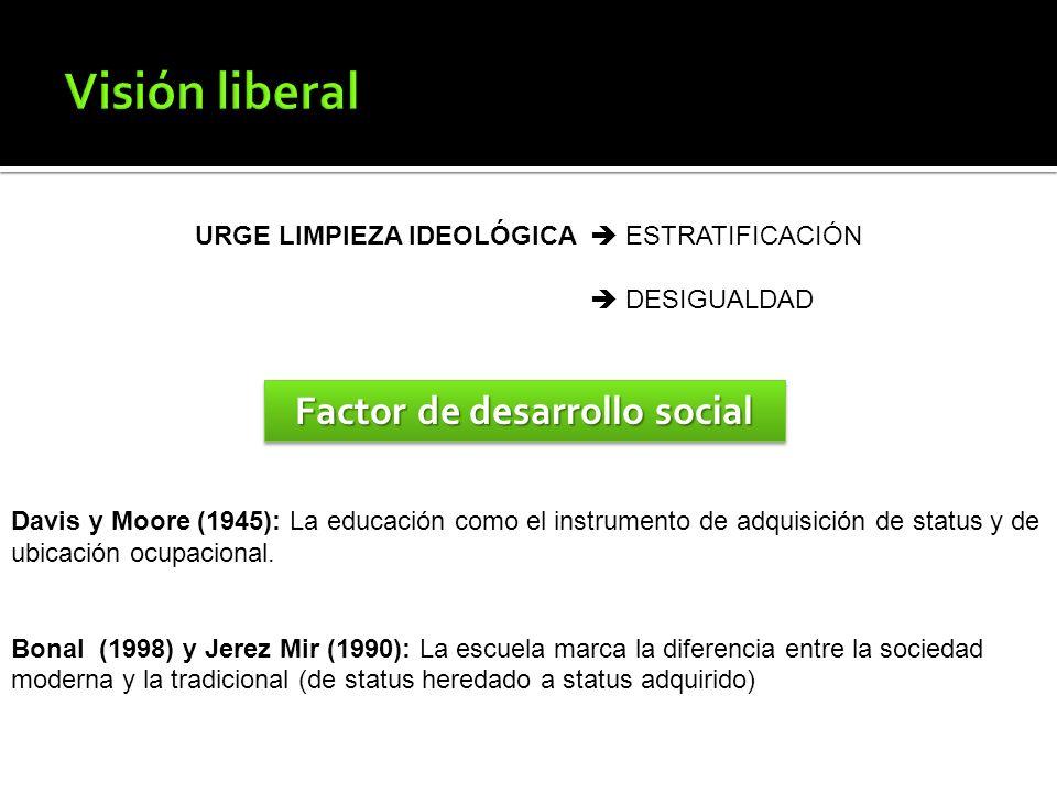 Factor de desarrollo social