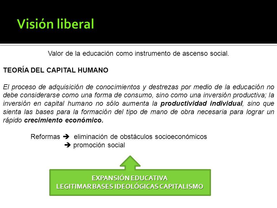 LEGITIMAR BASES IDEOLÓGICAS CAPITALISMO