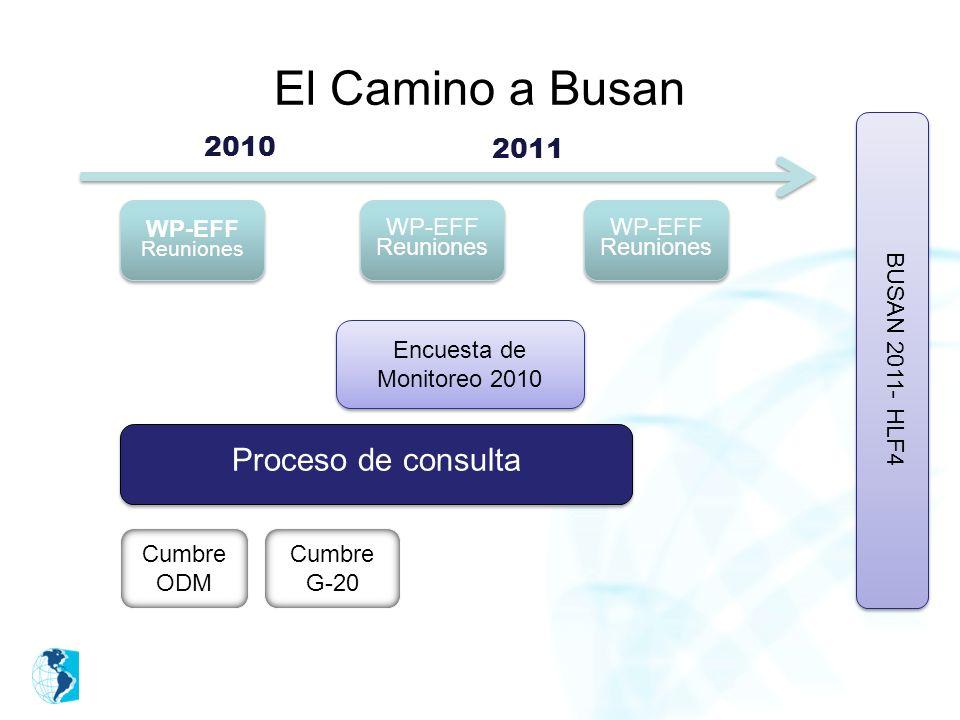El Camino a Busan Proceso de consulta 2010 2011 BUSAN 2011- HLF4