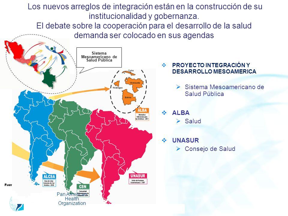 Fuente: Centro Latinoamericano de Ecología Social