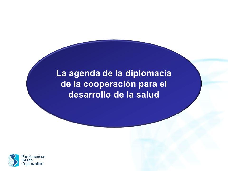 La agenda de la diplomacia de la cooperación para el desarrollo de la salud