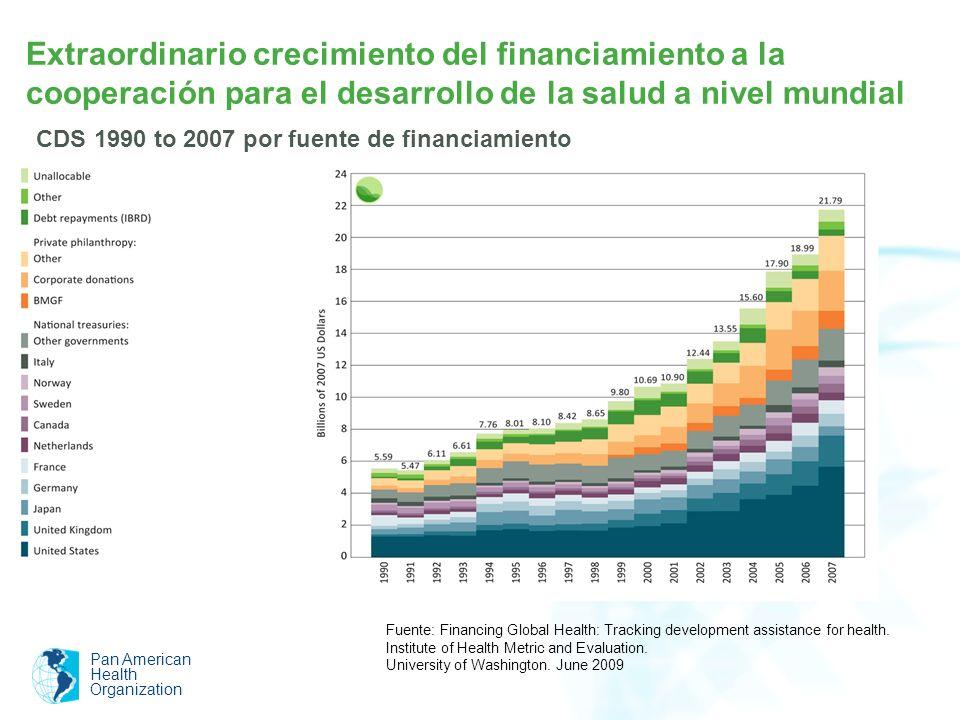 Extraordinario crecimiento del financiamiento a la cooperación para el desarrollo de la salud a nivel mundial CDS 1990 to 2007 por fuente de financiamiento