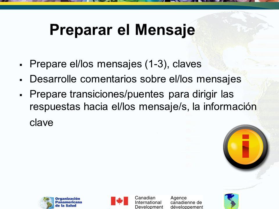 Preparar el Mensaje Prepare el/los mensajes (1-3), claves