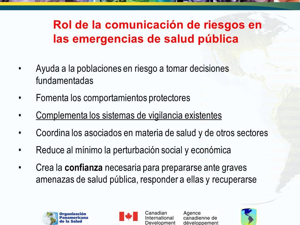 Rol de la comunicación de riesgos en las emergencias de salud pública
