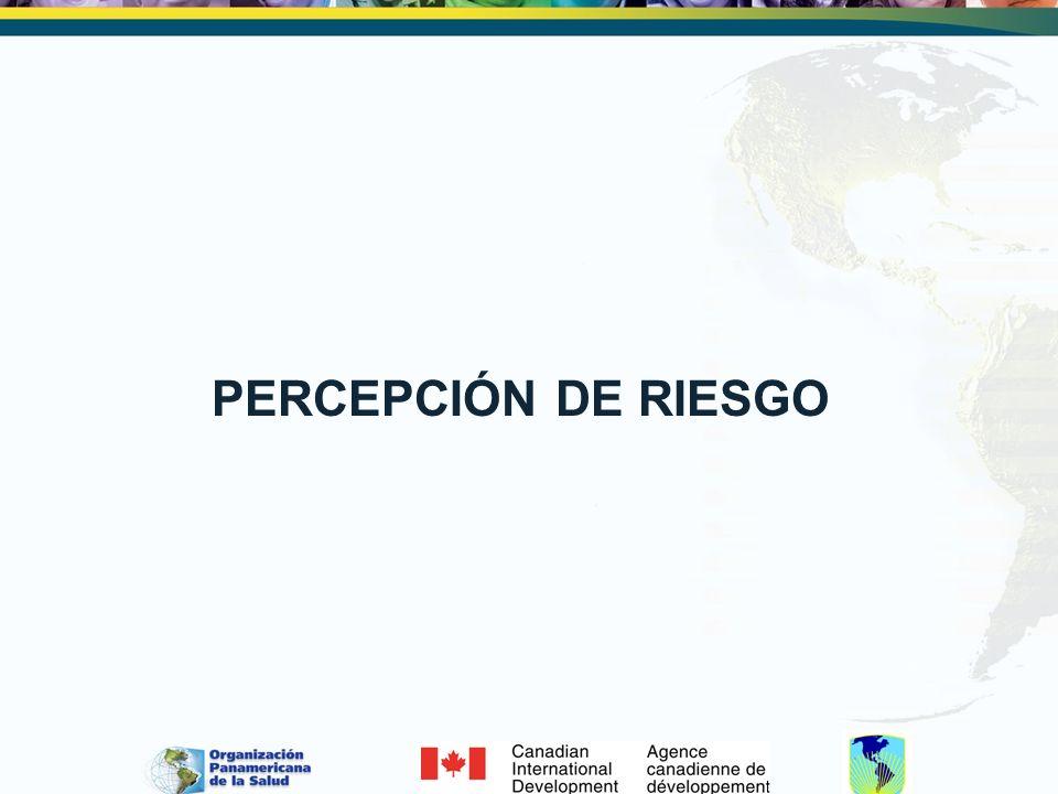 PERCEPCIÓN DE RIESGO 15