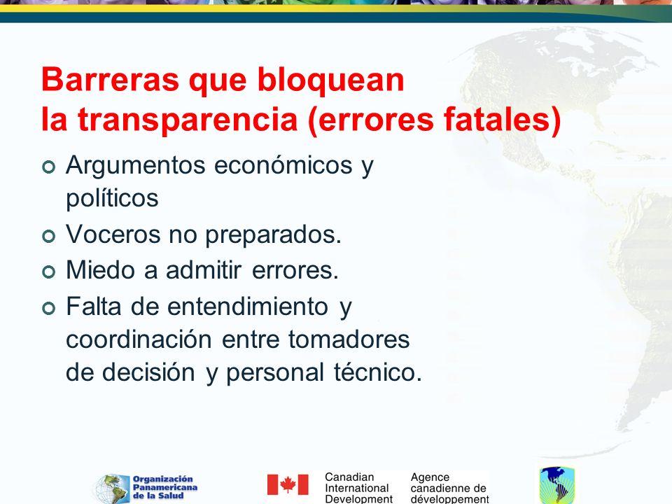 Barreras que bloquean la transparencia (errores fatales)