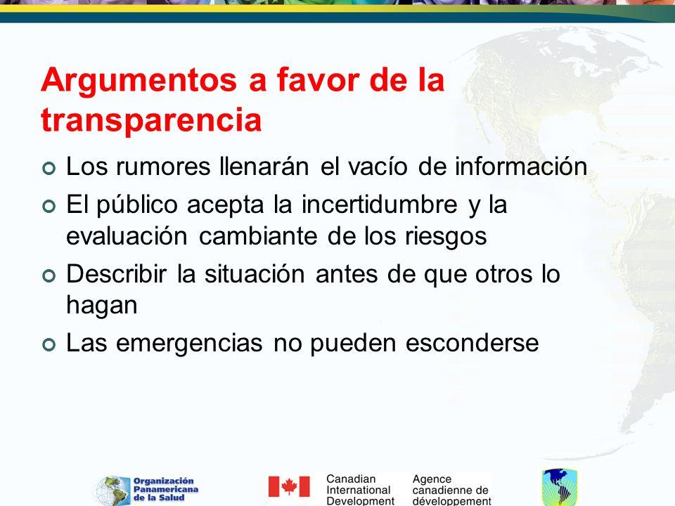 Argumentos a favor de la transparencia