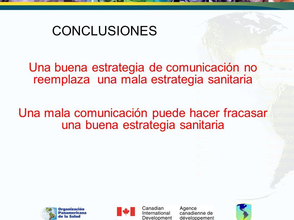 CONCLUSIONES Una buena estrategia de comunicación no reemplaza una mala estrategia sanitaria.