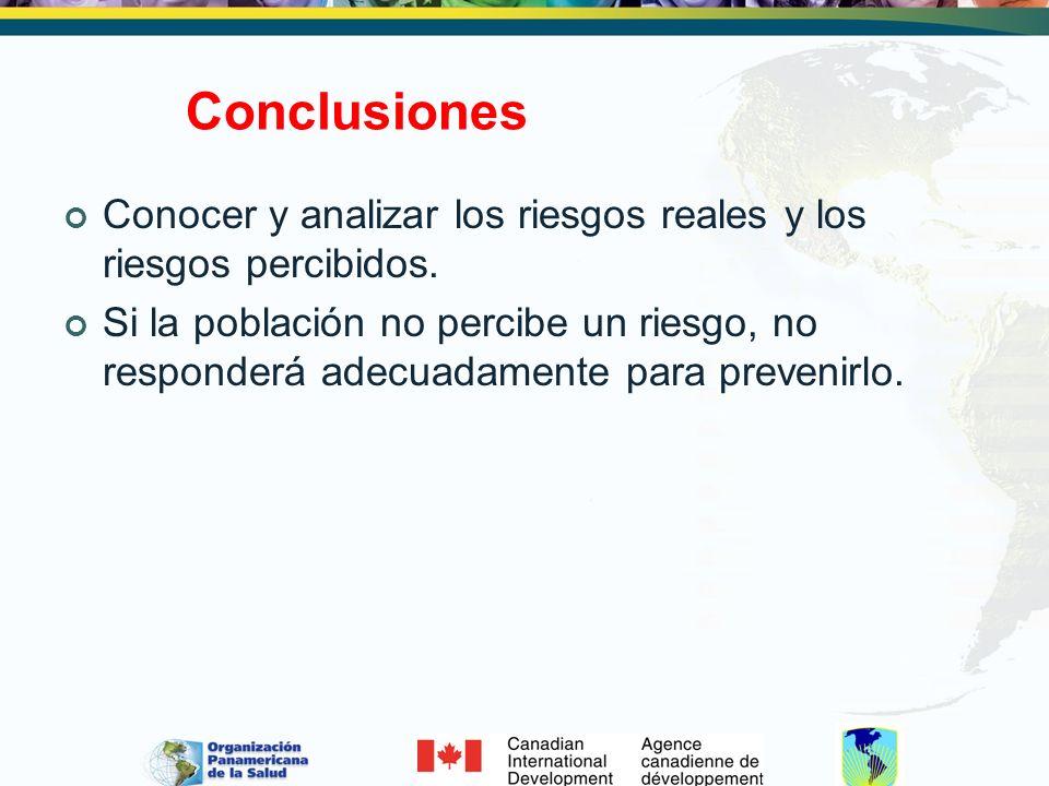 Conclusiones Conocer y analizar los riesgos reales y los riesgos percibidos.