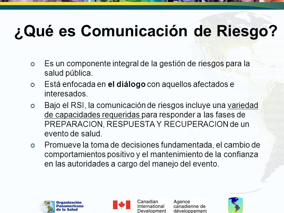 ¿Qué es Comunicación de Riesgo