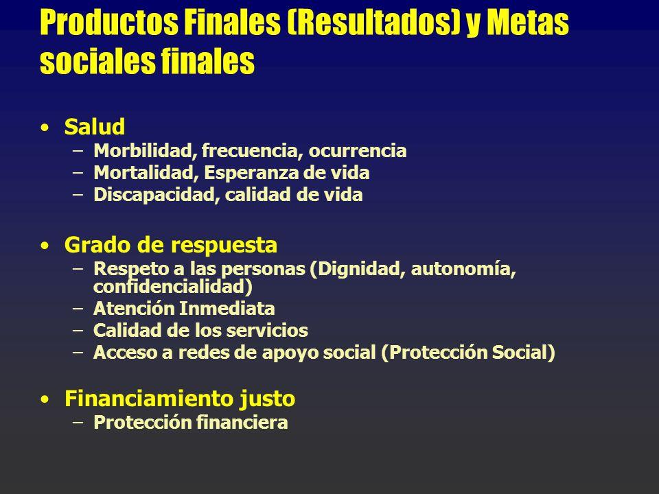Productos Finales (Resultados) y Metas sociales finales