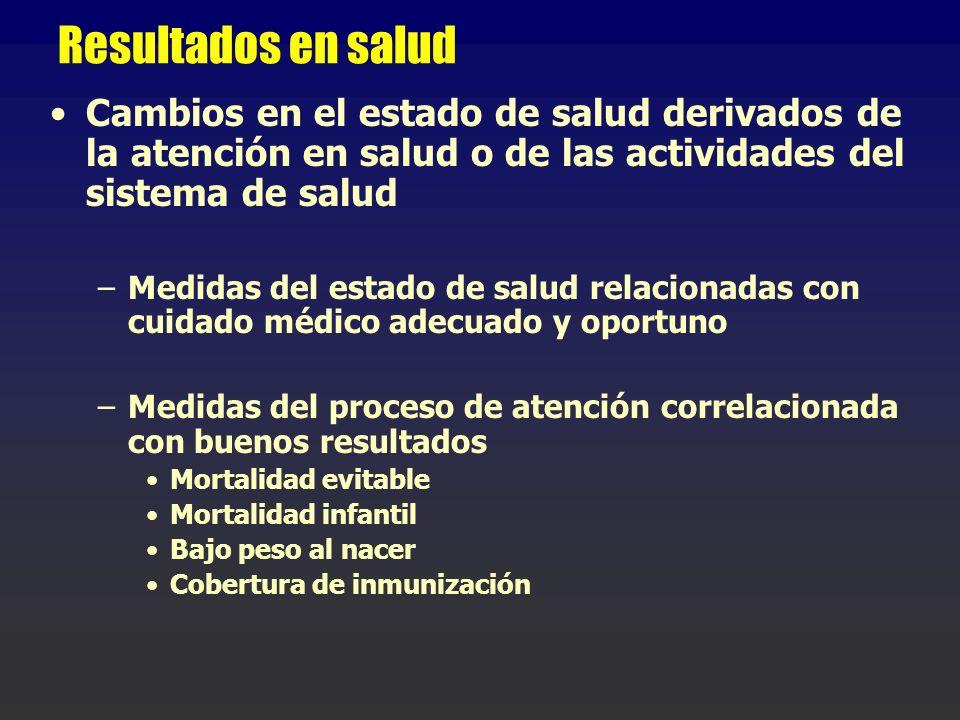 Resultados en saludCambios en el estado de salud derivados de la atención en salud o de las actividades del sistema de salud.