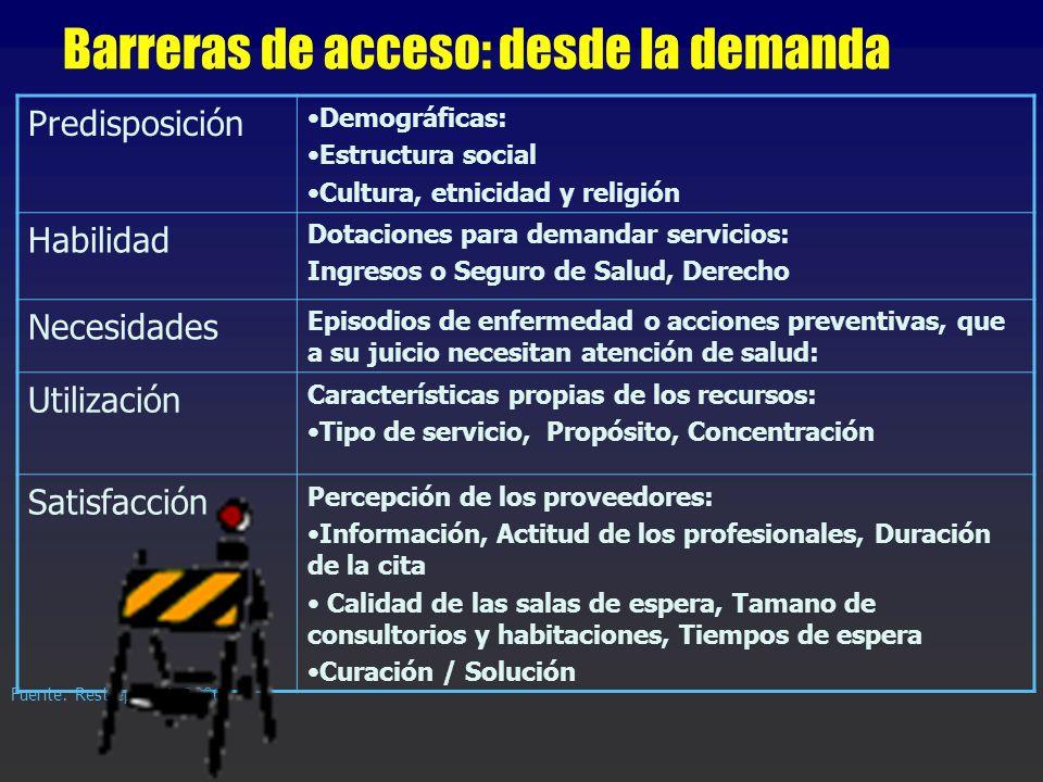 Barreras de acceso: desde la demanda
