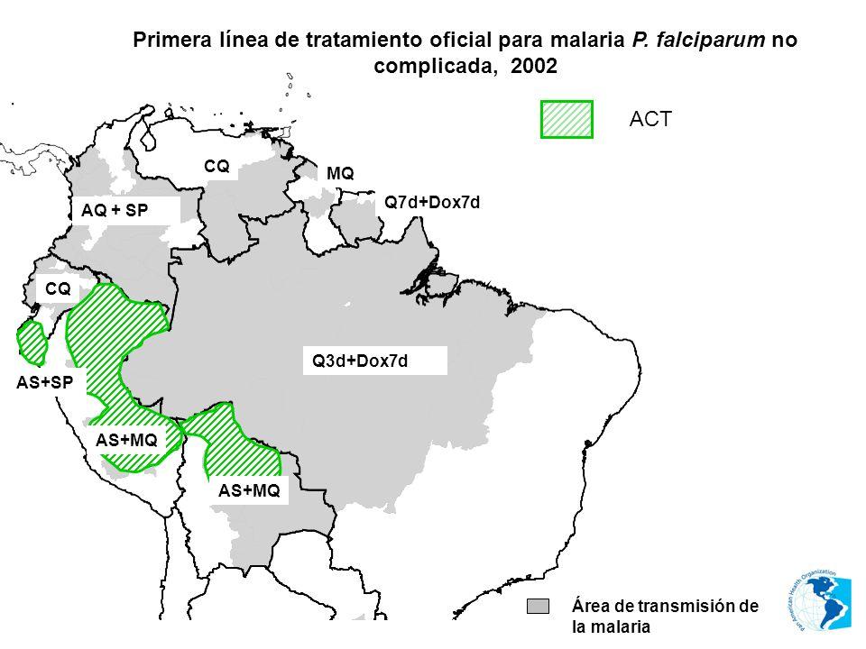 Primera línea de tratamiento oficial para malaria P