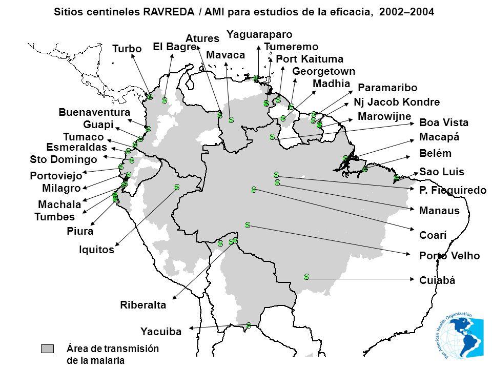 Sitios centineles RAVREDA / AMI para estudios de la eficacia, 2002–2004