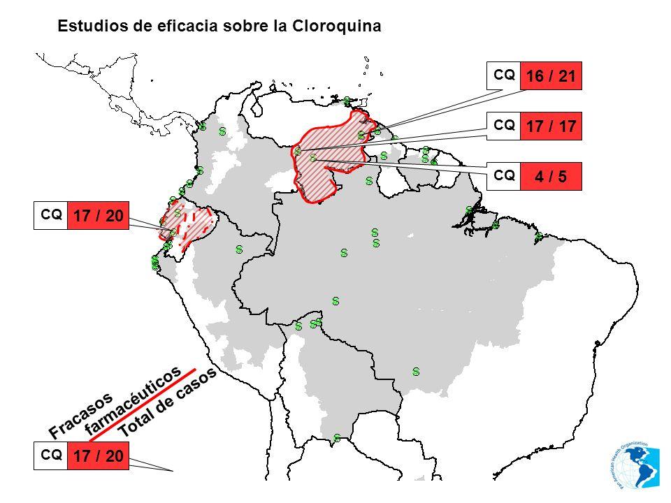 Estudios de eficacia sobre la Cloroquina