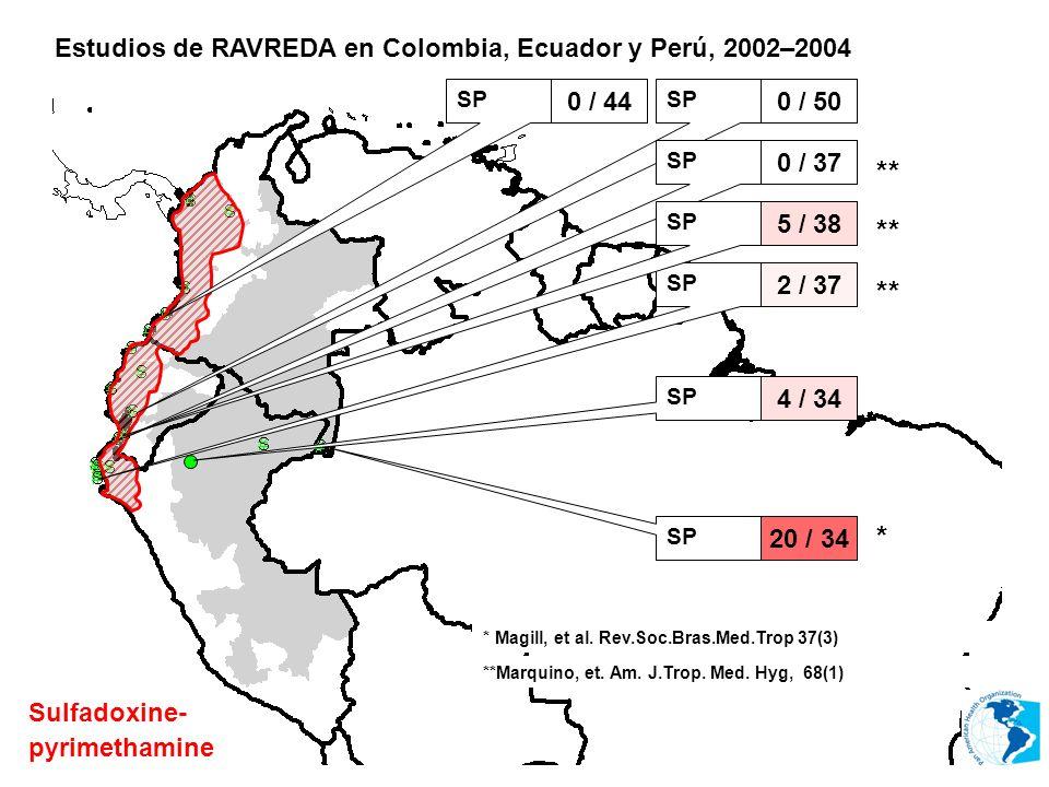 ** ** ** * Estudios de RAVREDA en Colombia, Ecuador y Perú, 2002–2004