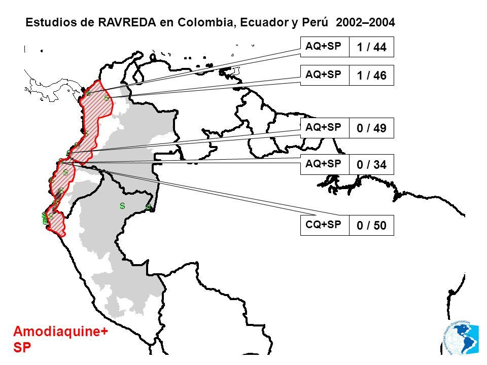 Estudios de RAVREDA en Colombia, Ecuador y Perú 2002–2004