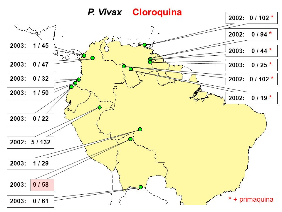 P. Vivax Cloroquina * + primaquina 2002: 0 / 102 * 2002: 0 / 94 *