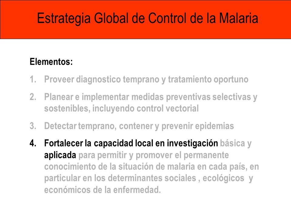 Estrategia Global de Control de la Malaria