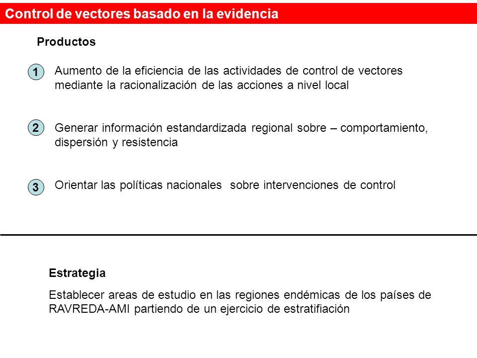 Control de vectores basado en la evidencia
