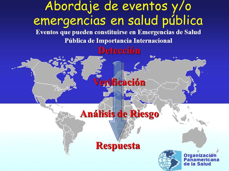 Abordaje de eventos y/o emergencias en salud pública