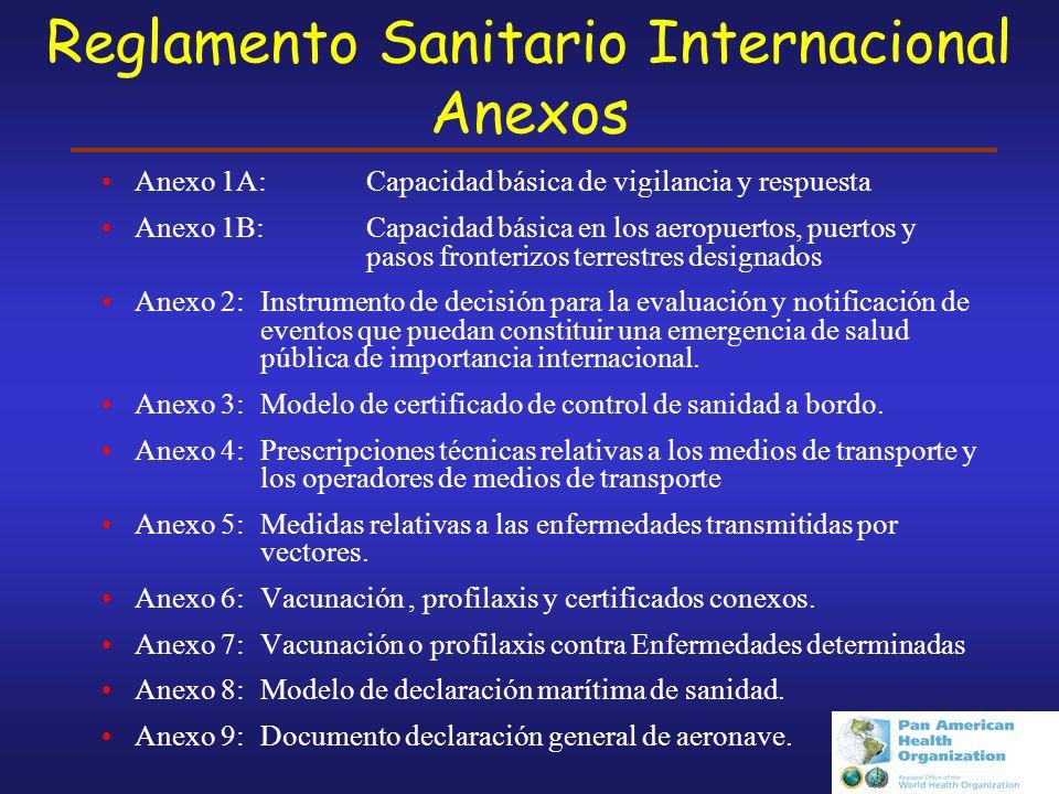 Reglamento Sanitario Internacional Anexos