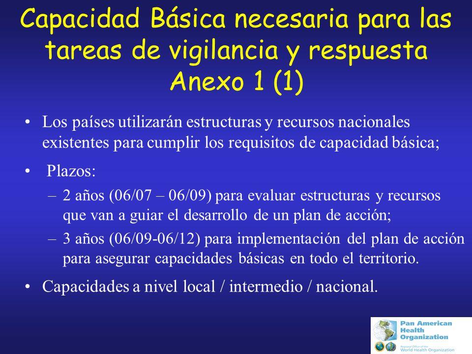 Capacidad Básica necesaria para las tareas de vigilancia y respuesta Anexo 1 (1)