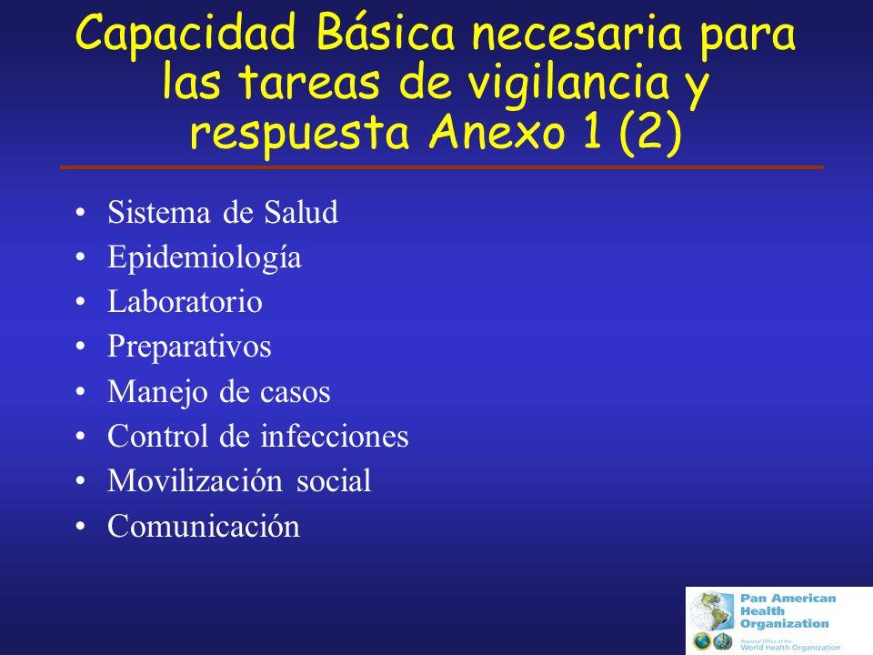 Capacidad Básica necesaria para las tareas de vigilancia y respuesta Anexo 1 (2)