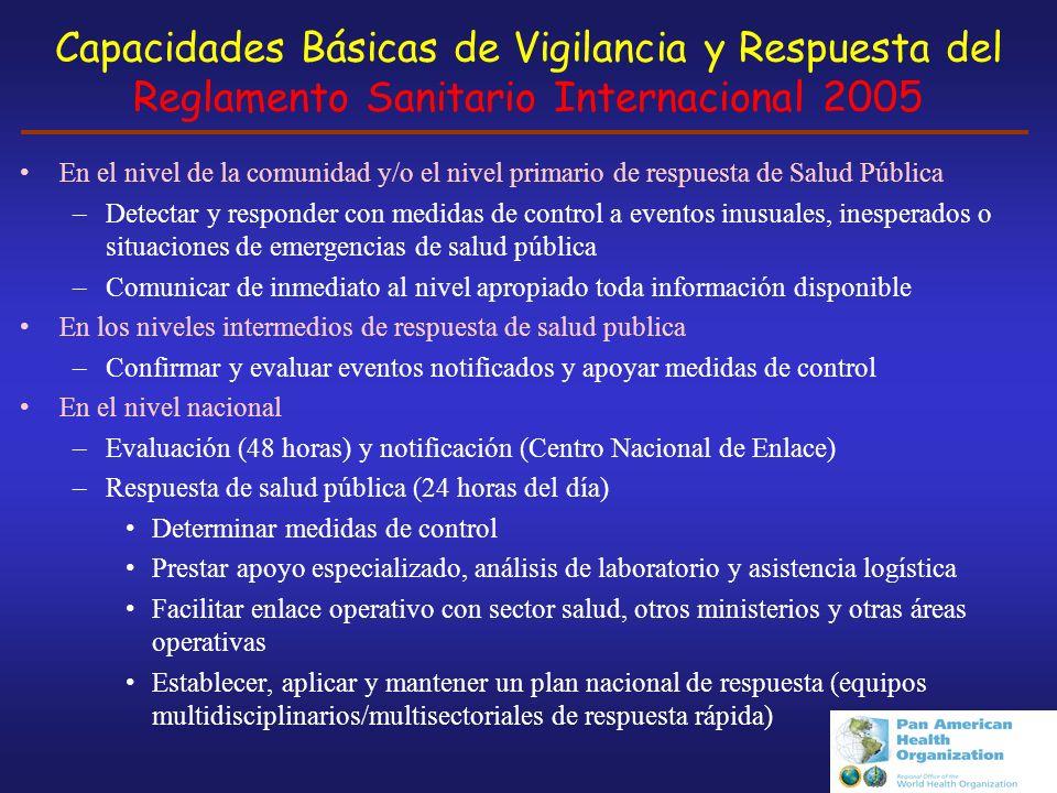 Capacidades Básicas de Vigilancia y Respuesta del Reglamento Sanitario Internacional 2005
