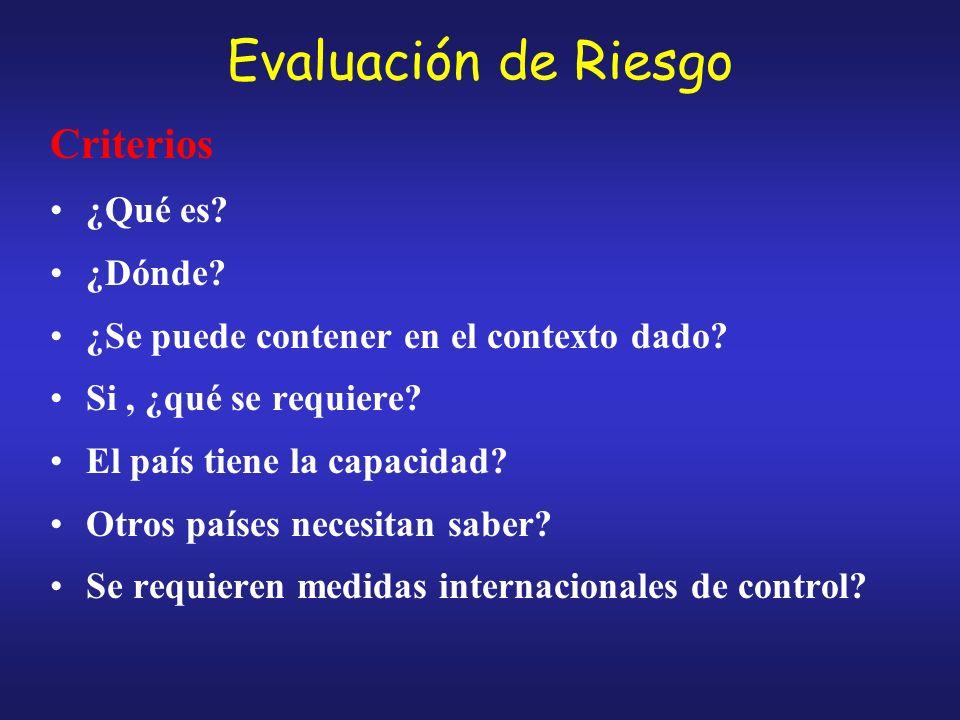 Evaluación de Riesgo Criterios ¿Qué es ¿Dónde