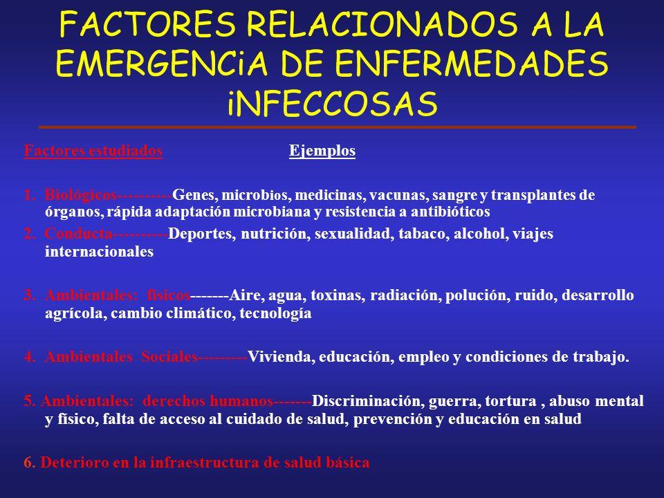 FACTORES RELACIONADOS A LA EMERGENCiA DE ENFERMEDADES iNFECCOSAS