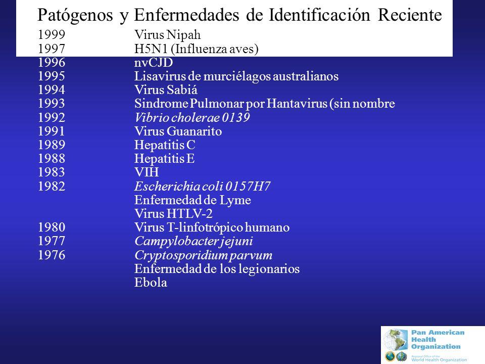 Patógenos y Enfermedades de Identificación Reciente