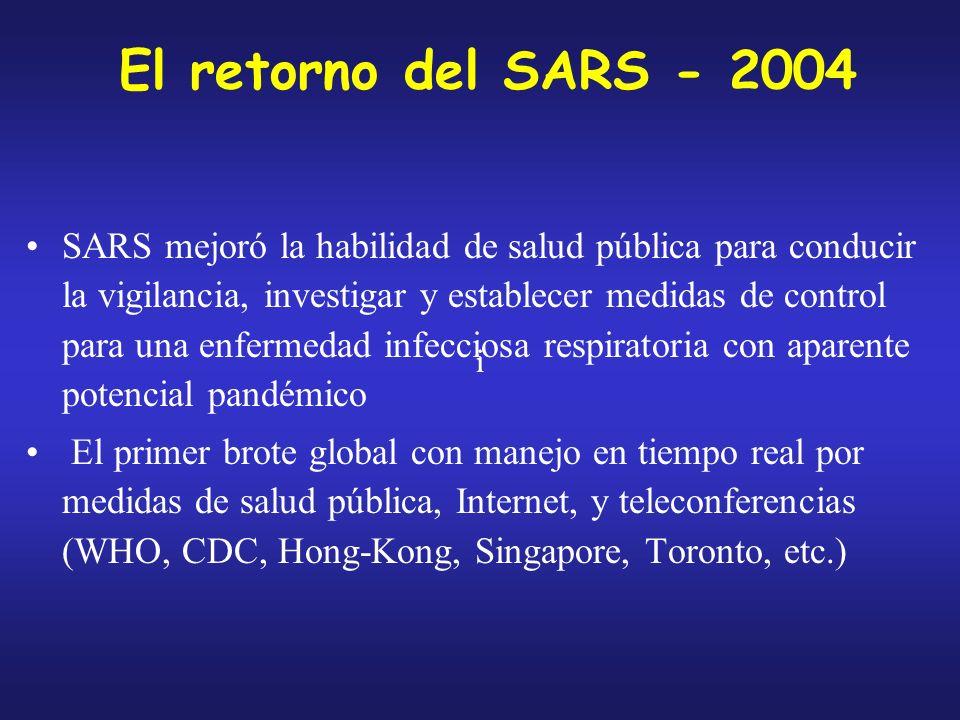 El retorno del SARS - 2004